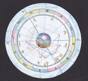 astrologie wandelsterne astrologische beratung. Black Bedroom Furniture Sets. Home Design Ideas